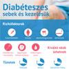 Diabéteszes sebek ellátása