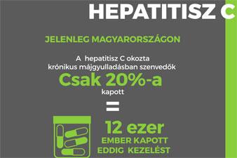 Számoljuk fel a Hepatitiszt