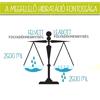 A vízháztartás egyensúlya